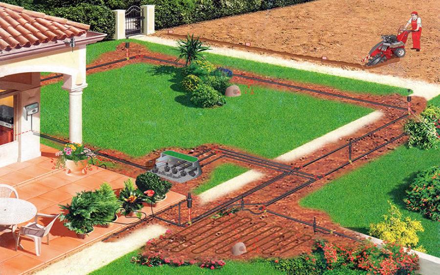 Profumo d estate ora di sistemare l irrigazione in for Irrigazione giardino